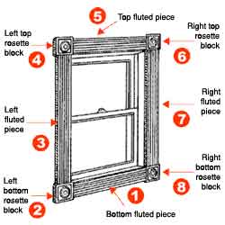(A) Start at bottom of window. Measure distance between left and right window jamb. Add 1/4\u201d to measurement; cut bottom fluted piece #1 to this length.  sc 1 st  House of Fara & How to Install Window Trim | House of Fara - Solid wood mouldings ...